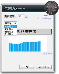 東京電力メーターといいつつ、関西電力、東北電力、九州電力の電力使用率に対応してみた