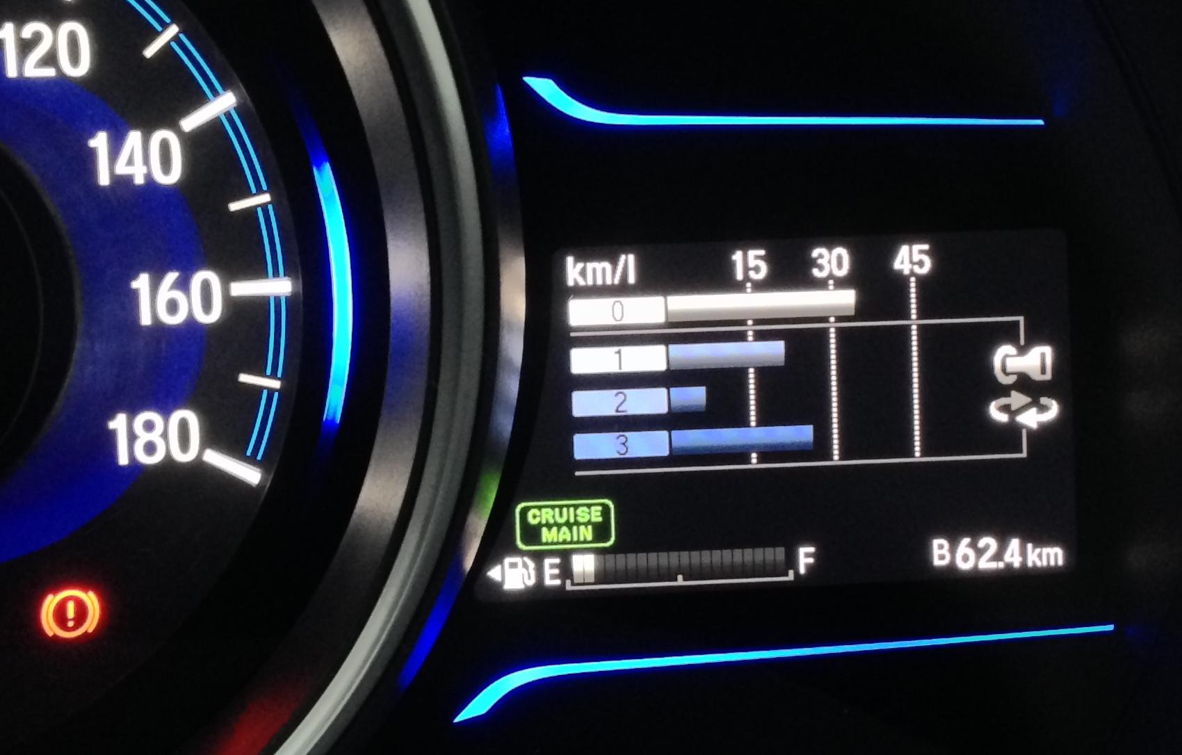 Fit3 燃費履歴