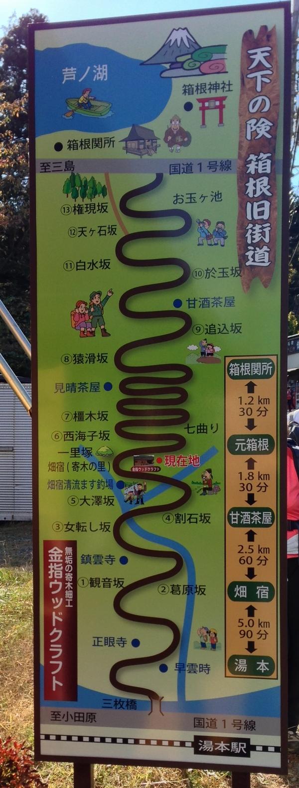 東海道箱根越え 天下の険 箱根旧街道
