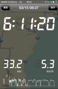 GPSで計測