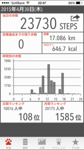 当日の歩数表示は勿論、距離、カロリー、時間別歩数、ランキングなど表示